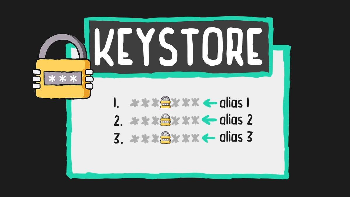 Visualisierung Keystore